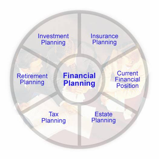financial-planning-image2