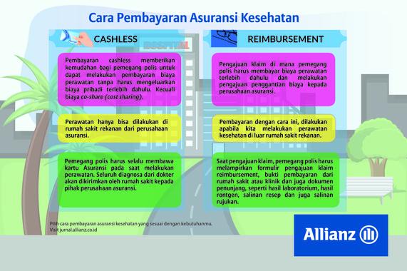 Allianz_cashless-reimburse