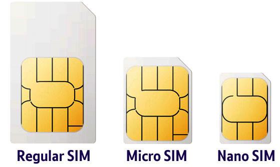3 ukuran kartu data sim