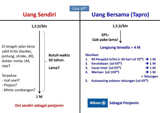 tabel-t-3