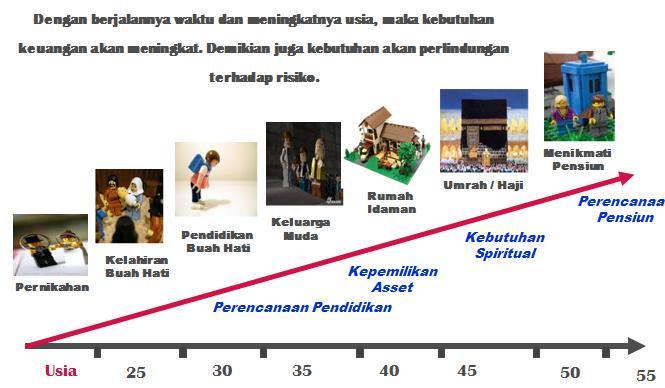 perencanaan-keuangan1