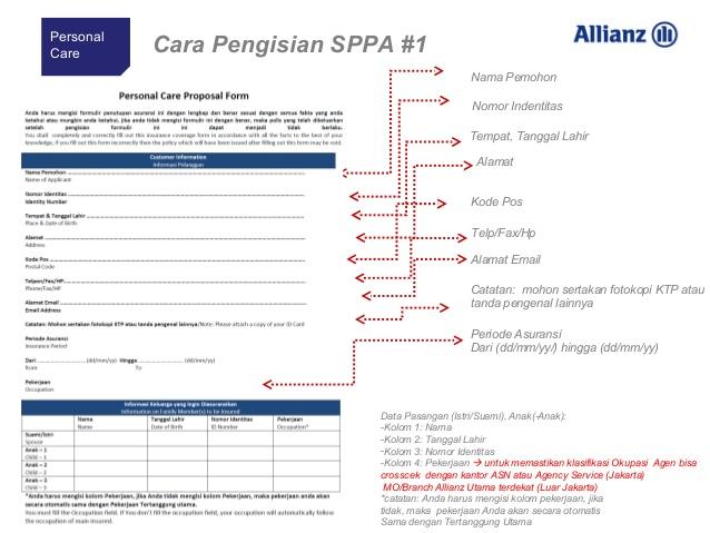 cara mengisi sppa 1