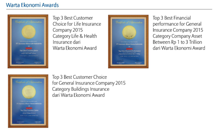 warta ekonomi awards