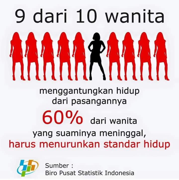 statistik-asuransi- tentang-istri-yang-ditinggal-mati-suami