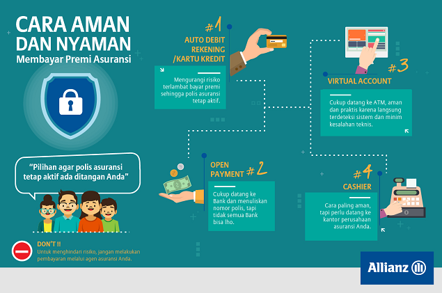 Cara Membayar Premi Asuransi Allianz Asuransi Allianz