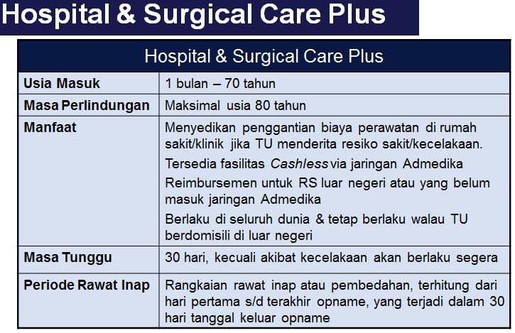 Hospital And Surgical Care Plus Asuransi Kesehatan Rawat