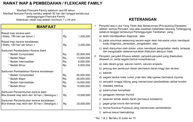 tabel-manfaat-flexicare family